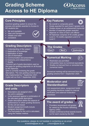Access to HE Diploma Grading Guidance - ONE Awards